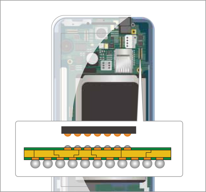 Image : Semiconductor mounting board
